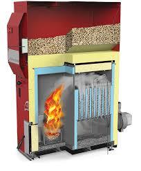 Peči na drva cenik